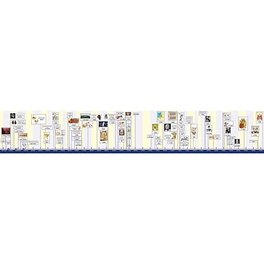 Milliken Lorenz 22'L History Of The World Timeline Poster (M-P5121)