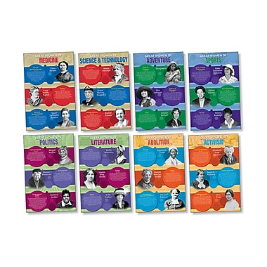 North Star Teacher Resources Great Women of America Bulletin Board Set, 11