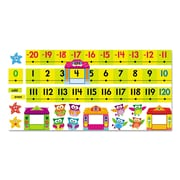 TREND® Bulletin Board Set, Classroom Decorations-Number Line, 1/Kit (T8299)
