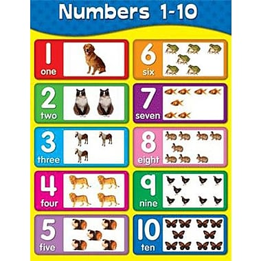 Carson Dellosa Publications Numbers 1-10 Chart