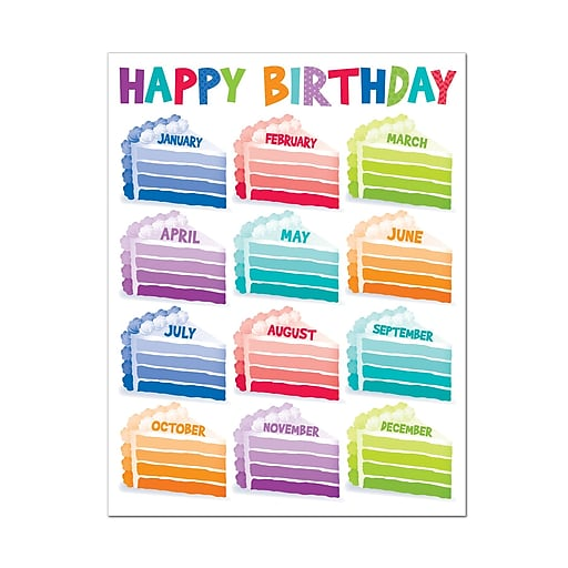 """17"""" x 22"""" Happy Birthday Chart (Paint) Multicolor, (CTP1125)"""