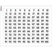 "Trend Enterprises® 17"" x 22"" Numbers 1-100, Wipe-Off® Chart, White/Black, (T-27303)"