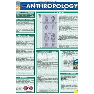 Anthropology, Used Book (9781572228245)