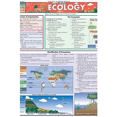 Ecology, Used Book (9781572228733)
