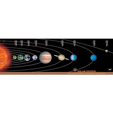 Affiche système solaire, 11 3/4 x 35 1/2 po