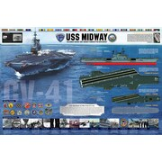 "USS Midway History Poster, 24"" x 36"""