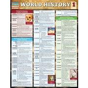 BarCharts, Inc. - QuickStudy® World History Reference Set