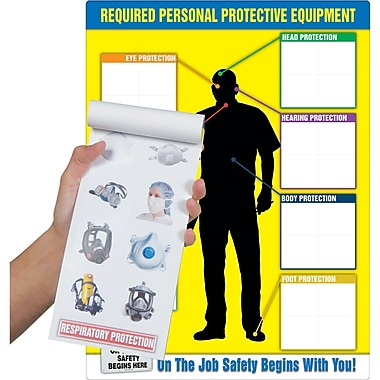 PPE-ID TM Chart & Label Booklet, Required Personal Protective Equipment, SED561