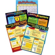 Trend Enterprises® Operations With Fractions and Decimals Learning Chart