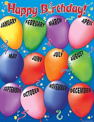 Teacher Created Resources® Happy Birthday Chart, Type 2