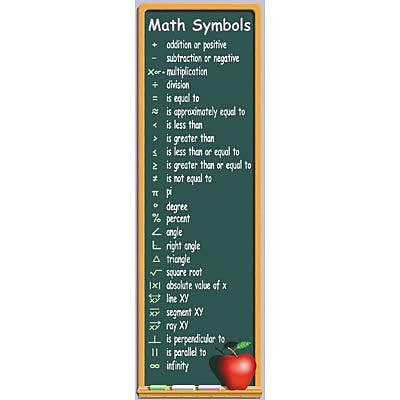McDonald Publishing® Colossal Poster, Math Symbols