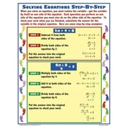 McDonald Publishing® Poster Set, Exploring Algebra