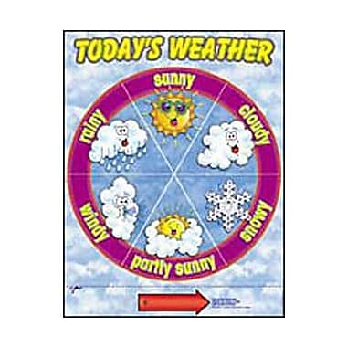 Teacher's Friend® Weather Dial Chart