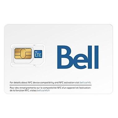 NFC - Carte Multi SIM