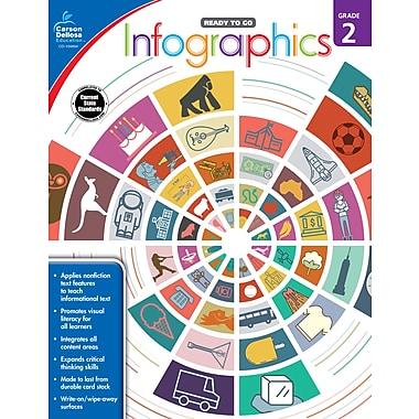 e-Book: Carson-Dellosa 104894-EB Infographics, Grade 2