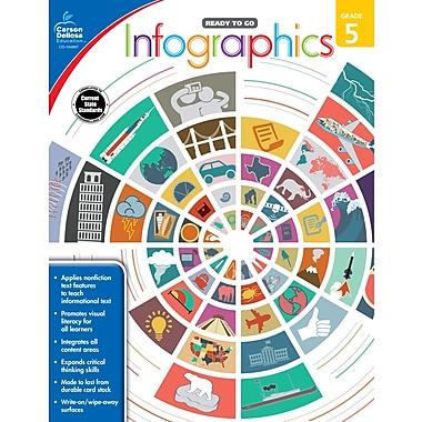 e-Book: Carson-Dellosa 104897-EB Infographics, Grade 5