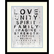 Amanti Art Andrea James 'Eye Chart I'  Art Print 17 x 21 in. Black Satin Wood Frame (DSW1421235)