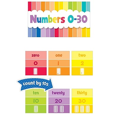 Creative Teaching Press Numbers 0-30 Mini Bulletin Board Set Painted Palette (CTP0601)
