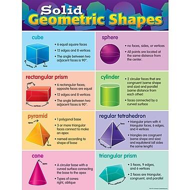 Teacher Created Resources 22 x 17