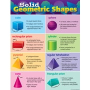 "Teacher Created Resources 22 x 17"" Solid Geometric Shapes Chart (TCR7779)"
