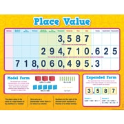 "Teacher Created Resources 22 x 17"" Place Value Chart (TCR7561)"