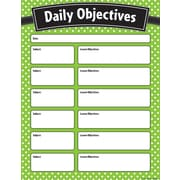 "Teacher Created Resources 22 x 17"" Lime Polka Dots Daily Objectives Chart (TCR7555)"