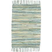 CLM Velvet Aqua/Turquoise Area Rug; 2'6'' x 4'2''