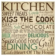 PTM Images Kitchen Typography Textual Art