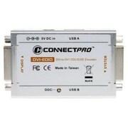 ConnectPro DVI-EDID-KITU1 DVI Female/Female DDC/EDID Video Emulator, White