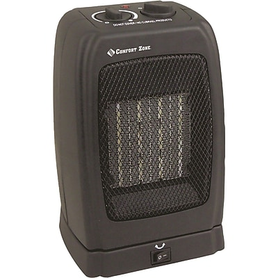 Comfort Zone 1,500 Watt Portable Compact Electric Fan Heater WYF078279244251
