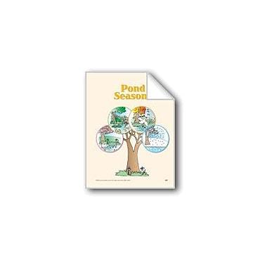 Evan-Moor Educational Publishers Pond Seasons: Circle-Time Book Workbook, Preschool - Kindergarten [eBook]