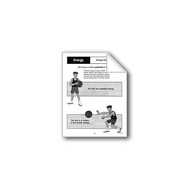 Evan-Moor Educational Publishers Energy Can Be Stored Computers Workbook, Grade 4 - Grade 6 [eBook]