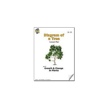 On The Mark Press Diagram of A Tree Lesson Plan Science Workbook, Grade 2 - Grade 3 [eBook]