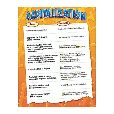 Trend Enterprises® Capitalization Learning Chart