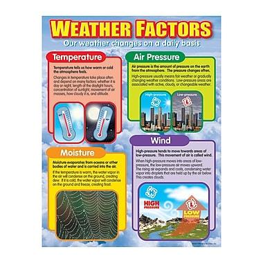 Trend Enterprises® Weather Factors Learning Chart