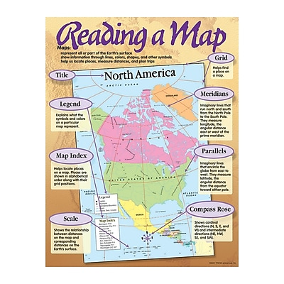 Trend Enterprises® Reading A Map Learning Chart