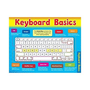 Trend Enterprises® Computer Keyboard Basics Learning Chart