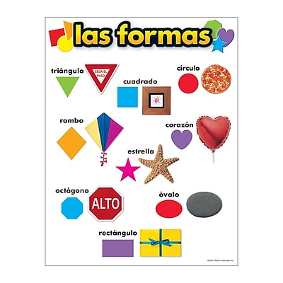 Trend Enterprises® Las Formas (Shapes) Spanish Learning Chart