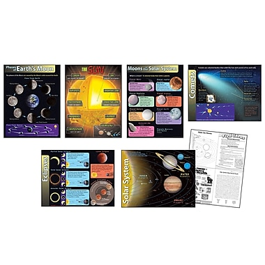 Trend Enterprises Solar System Learning Chart, 7/Pack (T-38944)