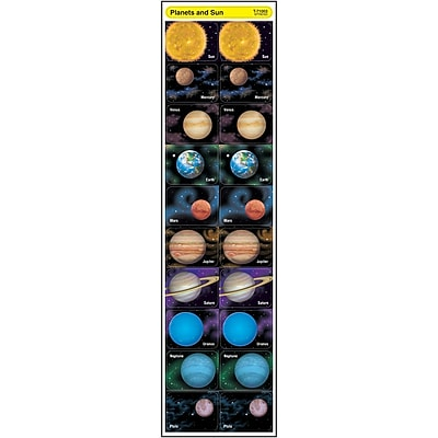 Trend Discovery Stickers, Planets and Sun