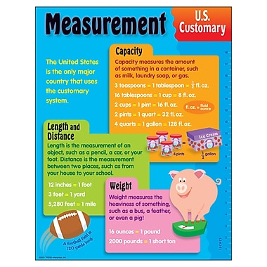 Trend Enterprises® U.S Measurement Learning Chart