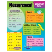 Trend Enterprises® Measurement, Conversion Table Learning Chart