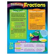 Trend Enterprises® Reducing Fractions Learning Chart