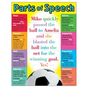 Trend Enterprises® Parts of Speech Learning Chart