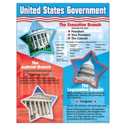 Trend Enterprises® United States Government Learning Chart