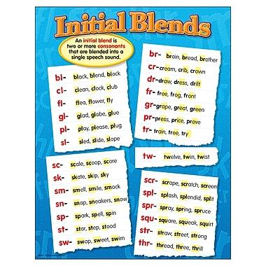 Trend Enterprises® Initial Blends Learning Chart