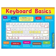 Trend Enterprises® Computer Keyboard Basics Learning Chart
