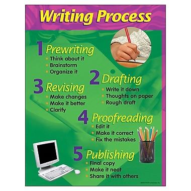 Trend Enterprises® Writing Process Learning Chart