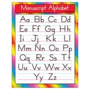 Trend Enterprises® Manuscript Alphabet (Zaner-Bloser) Learning Chart