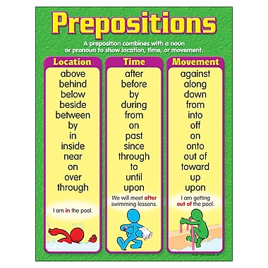Trend Enterprises® Prepositions Learning Chart